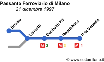 Storia del passante - Passante porta venezia ...