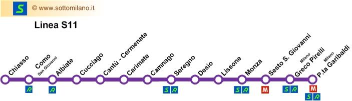 linea s11
