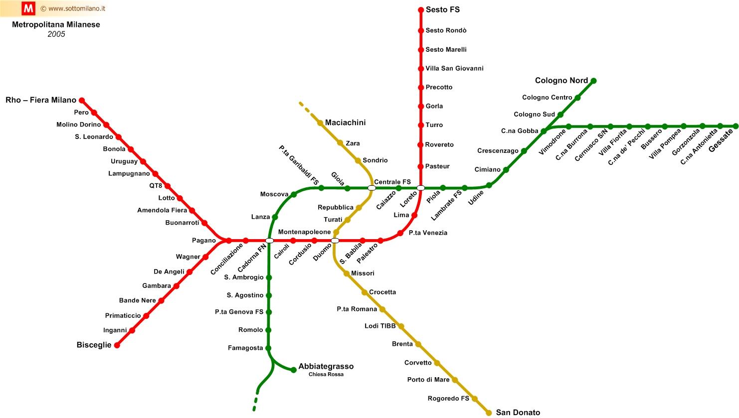 Metropolitana milano linea rossa